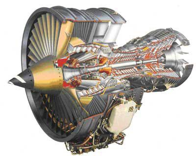 Конструкция современного реактивного двигателя.