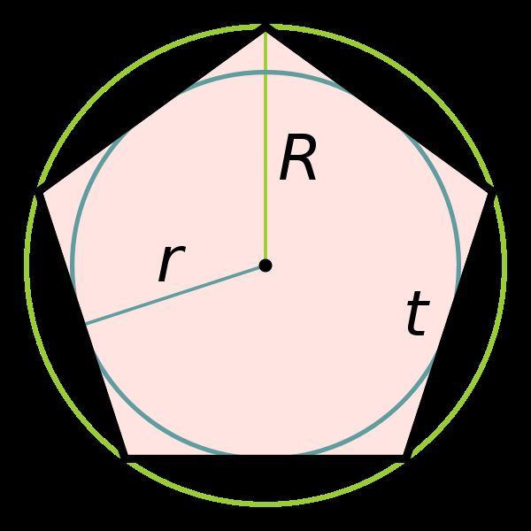 Как начертить пятиугольник