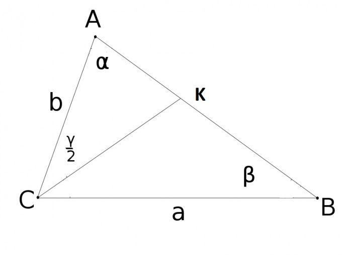 Как найти биссектрису угла
