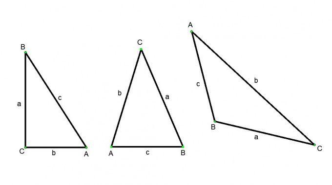 Как найти длину стороны треугольника