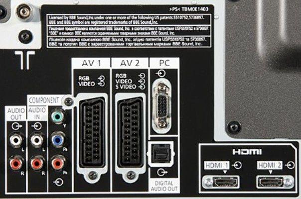 Разъемы на аудио и ТВ системах