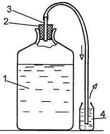 1 - сусло- 2 - пробка- 3 - трубка- 4 - вода