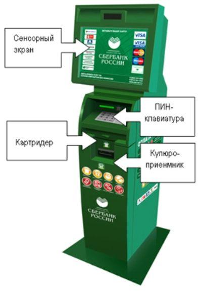 Информационно-платежный терминал