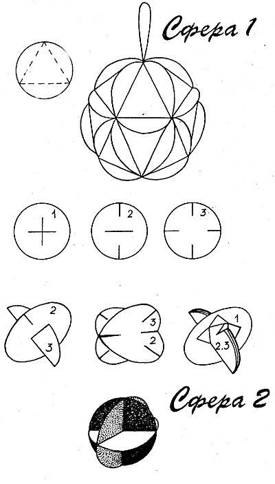 Как сделать сферу