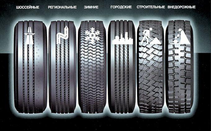 Как выбрать шины