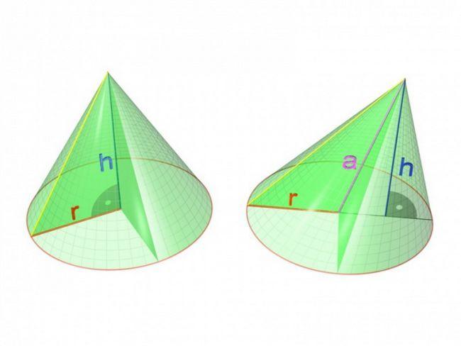 Как вычислить объем конуса