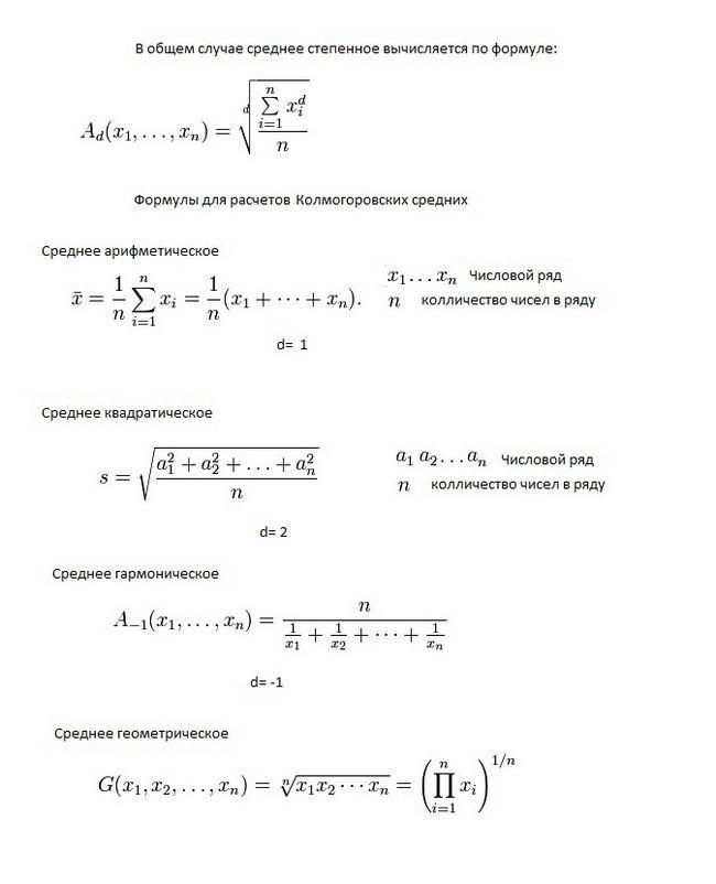 Формулы для расчета степенных средних