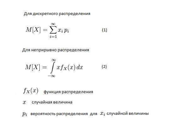 Формулы для расчета среднего значения случайной величины
