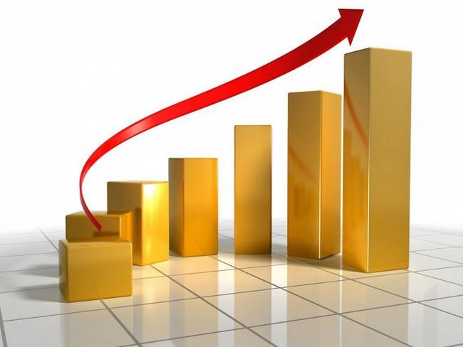 Как вычислить темп роста