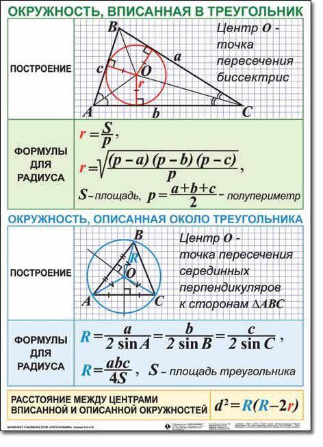 Как находить площадь треугольника