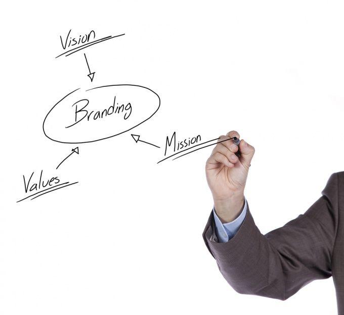 Как раскрутить себя как бренд
