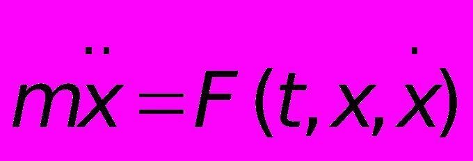 Как решать уравнения